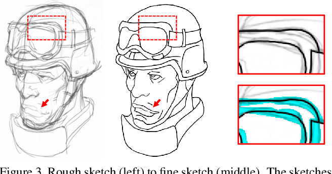 Figure 3 for Deep Plastic Surgery: Robust and Controllable Image Editing with Human-Drawn Sketches