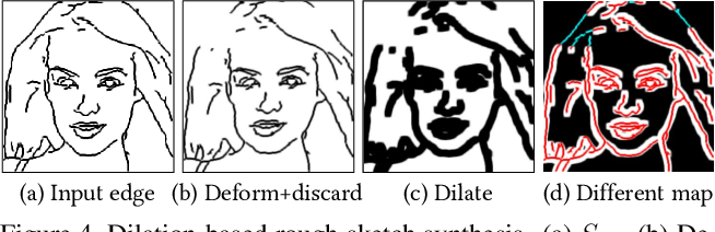 Figure 4 for Deep Plastic Surgery: Robust and Controllable Image Editing with Human-Drawn Sketches