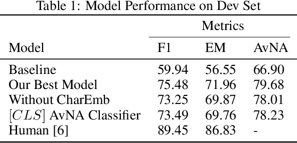 Figure 2 for Contextual Aware Joint Probability Model Towards Question Answering System
