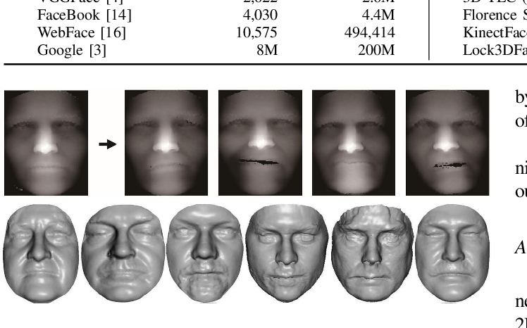 Figure 2 for Reconstructing A Large Scale 3D Face Dataset for Deep 3D Face Identification