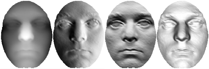 Figure 4 for Reconstructing A Large Scale 3D Face Dataset for Deep 3D Face Identification