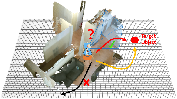 Figure 1 for POMP++: Pomcp-based Active Visual Search in unknown indoor environments