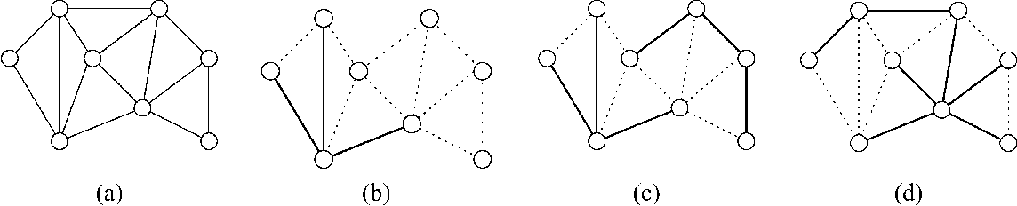 Figure 1 for A New Class of Upper Bounds on the Log Partition Function