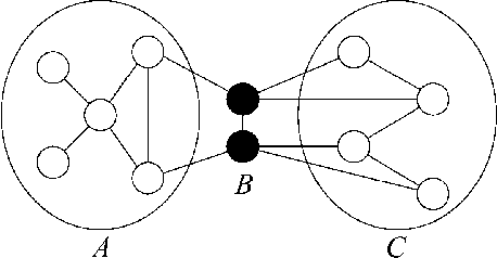 Figure 2 for A New Class of Upper Bounds on the Log Partition Function