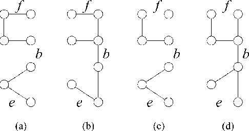 Figure 3 for A New Class of Upper Bounds on the Log Partition Function
