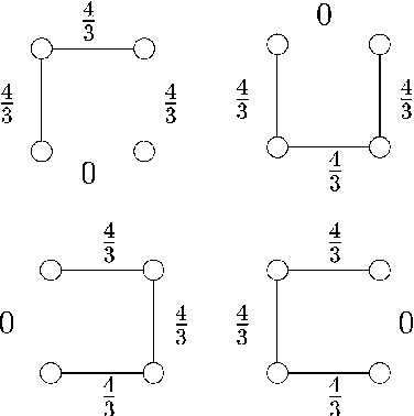 Figure 4 for A New Class of Upper Bounds on the Log Partition Function