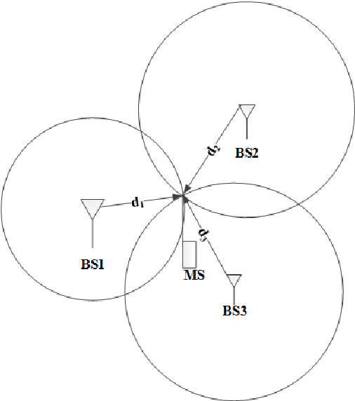 Figure 1 from Mathematical analysis of line intersection