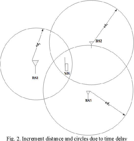 Figure 2 from Mathematical analysis of line intersection algorithm