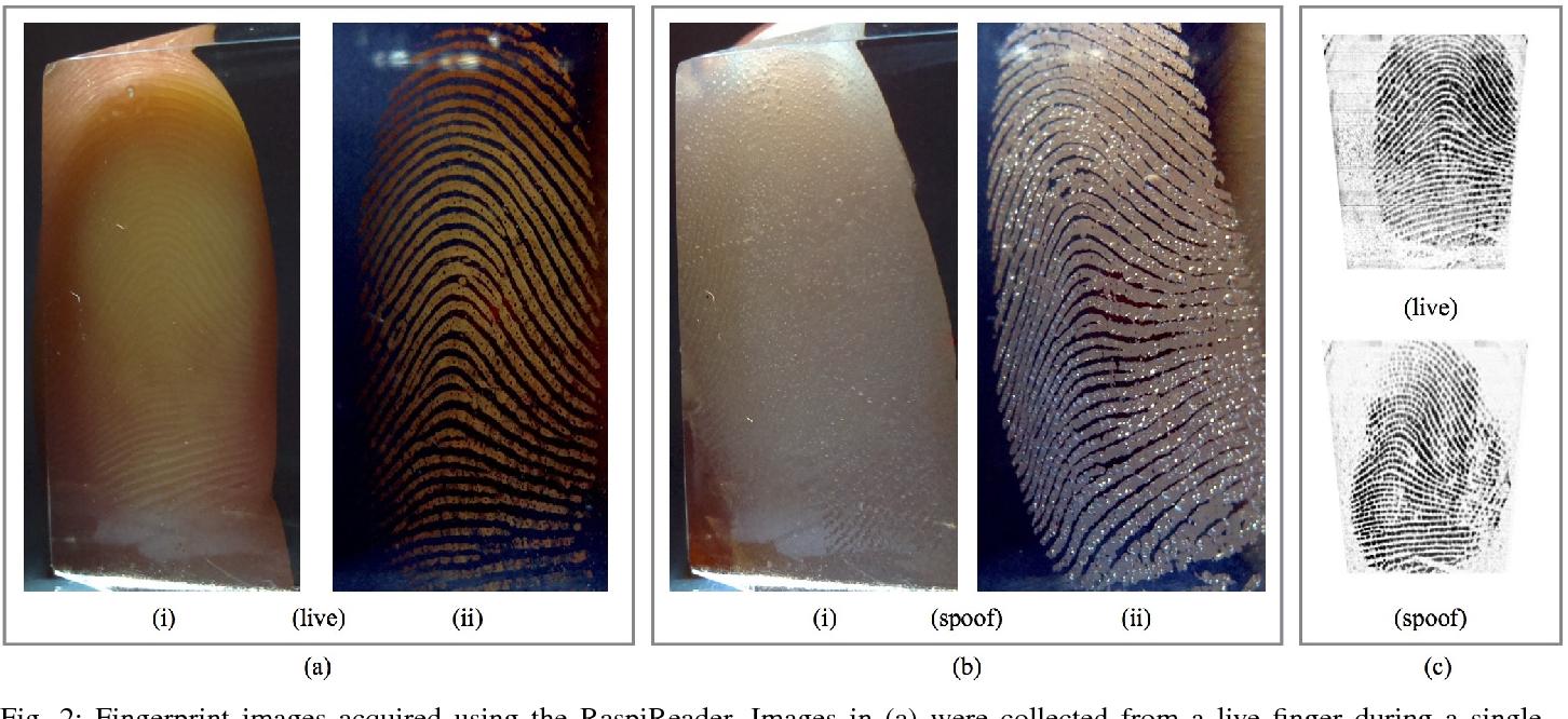 Figure 3 for RaspiReader: An Open Source Fingerprint Reader Facilitating Spoof Detection