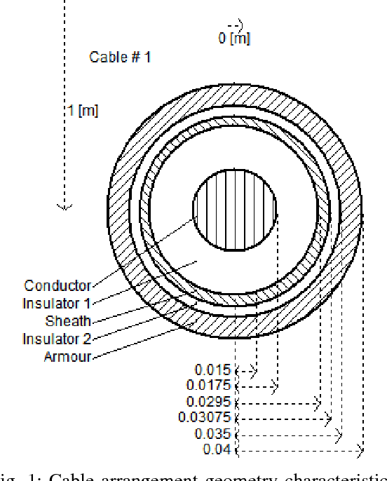 Home Grid Tie Solar Wiring Diagram