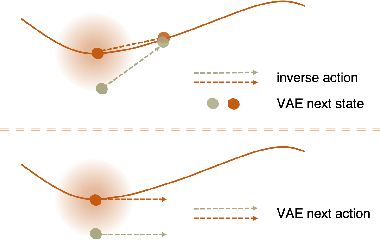 Figure 1 for State Alignment-based Imitation Learning