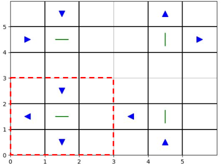 Figure 4 for Loss Bounds for Approximate Influence-Based Abstraction