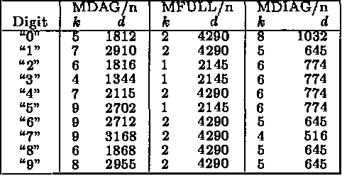 Figure 2 for Learning Mixtures of DAG Models