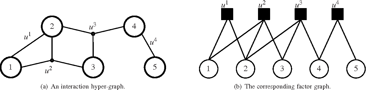 Figure 3 for Exploiting Agent and Type Independence in Collaborative Graphical Bayesian Games