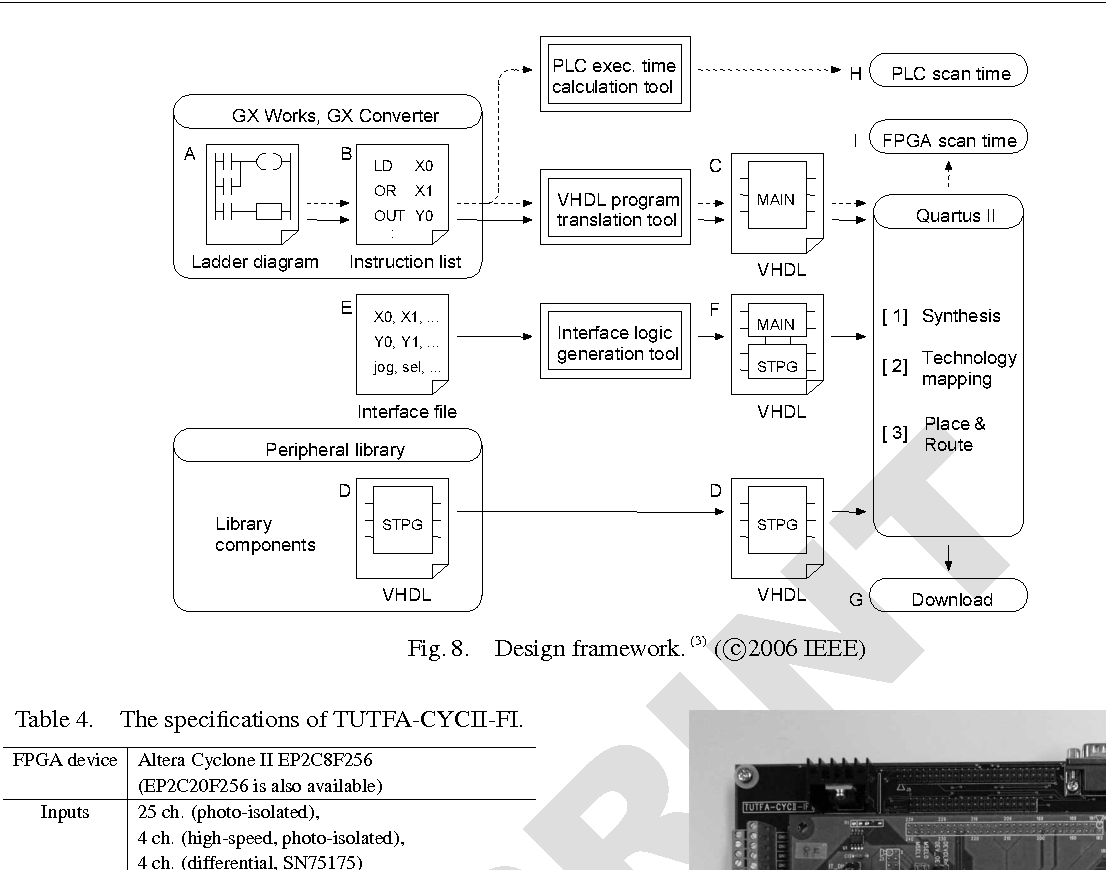 An FPGA implementation of hard-wired sequence control system based