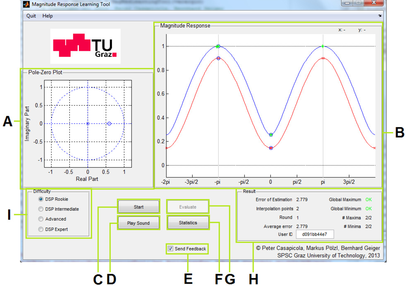 graphical user interface and figure Figure 1: controlling a pic microcontroller from a pc graphical user interface diagram a graphical user interface is a man-machine interface device, in which objects to handle are drawn as icons on the screen, so the user can send controls by by a pointing device, usually a mouse or a keyboard.