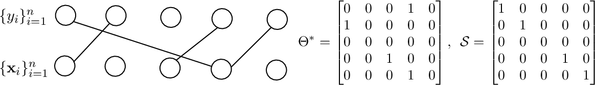 Figure 1 for A Two-Stage Approach to Multivariate Linear Regression with Sparsely Mismatched Data