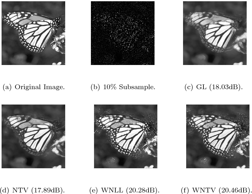 Figure 4 for Weighted Nonlocal Total Variation in Image Processing