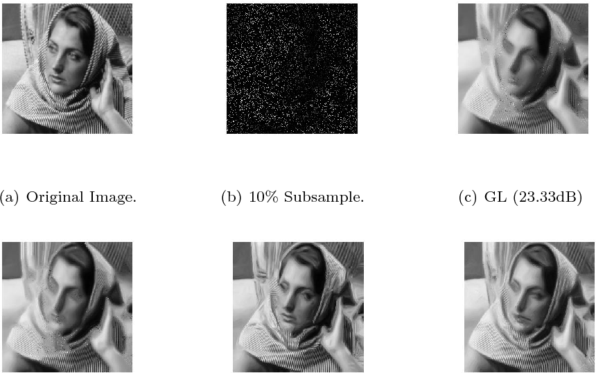 Figure 3 for Weighted Nonlocal Total Variation in Image Processing
