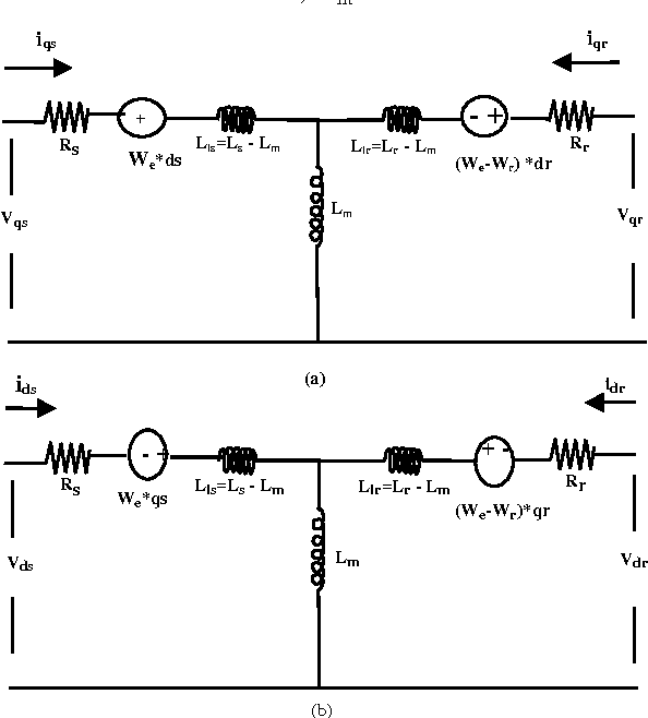 Figure 3 from Design of Unity Power Factor Controller for