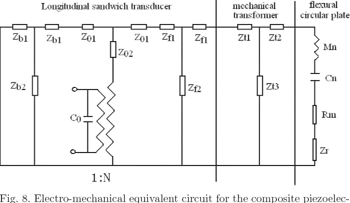 Figure 8 from Radiation impedance and equivalent circuit for