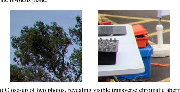 Figure 3 for Dissecting Image Crops