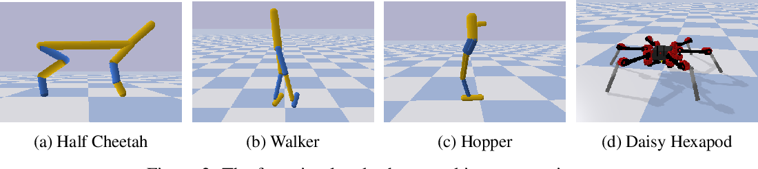 Figure 2 for Data-efficient Co-Adaptation of Morphology and Behaviour with Deep Reinforcement Learning