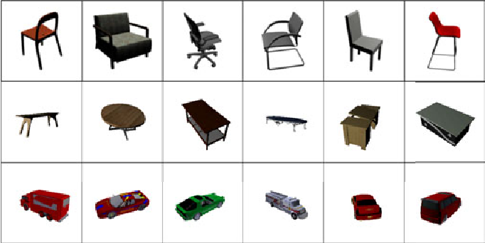 Figure 3 for Learning to Generate Chairs, Tables and Cars with Convolutional Networks
