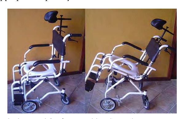 Figure 4 from 9 Brazilian Assistive Technology in Bath or Shower ...