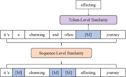 Figure 1 for Bi-Granularity Contrastive Learning for Post-Training in Few-Shot Scene