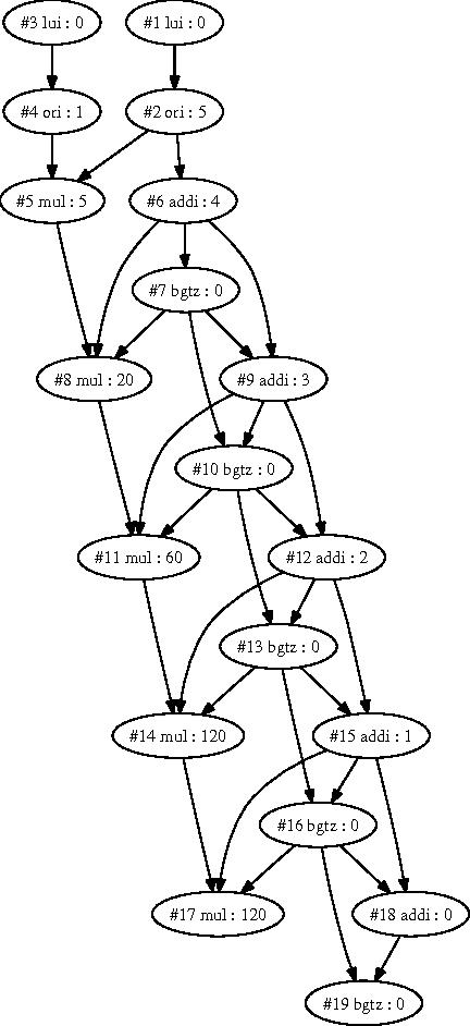 Parent pointer tree - Semantic Scholar