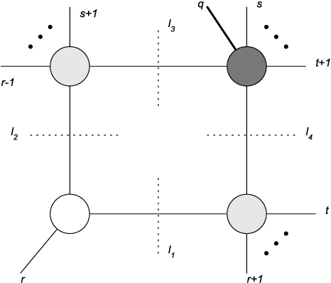 Figure 7 from On soft theorems and form factors in