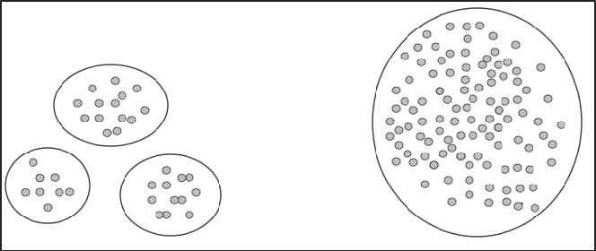 Figure 2 for Incremental Clustering: The Case for Extra Clusters