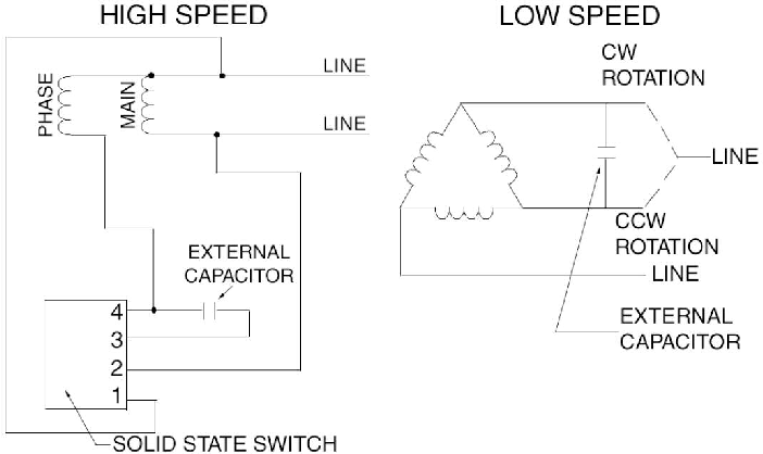 Analysis and design of a two-speed single-phase induction motor with ...
