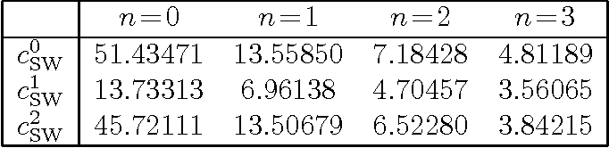 Table 13: Numerical values of the integrals in (73) for αAPE=0.6 and n=0..3 iterations.