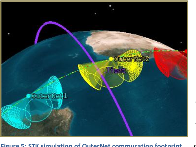 PDF] The OuterNet: A novel satellite communication relay