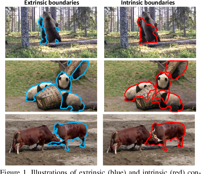 Figure 1 for Occluded Video Instance Segmentation