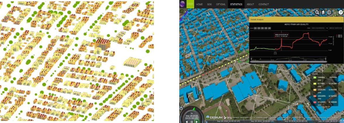 Rapid development of semantic 3D city models for urban energy