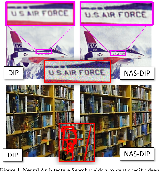 Figure 1 for Neural Architecture Search for Deep Image Prior