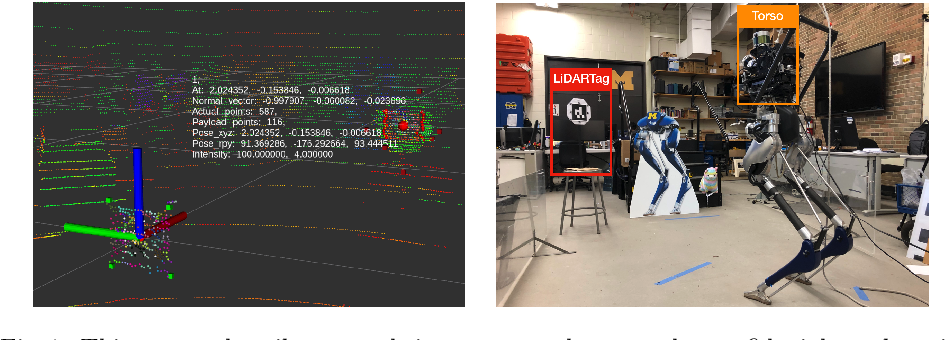 Figure 1 for LiDARTag: A Real-Time Fiducial Tag using Point Clouds
