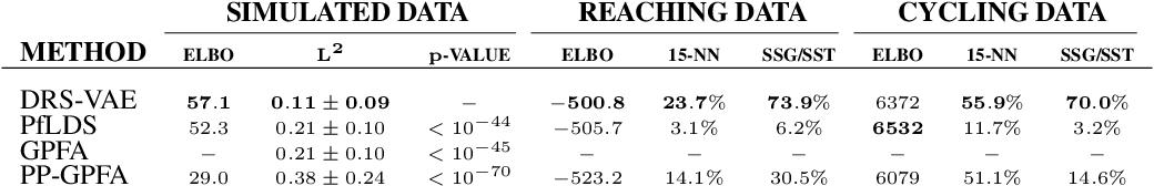 Figure 2 for Deep Random Splines for Point Process Intensity Estimation