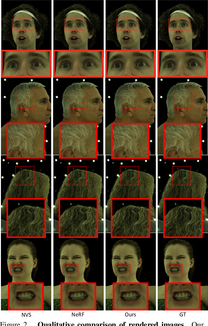 Figure 3 for Learning Compositional Radiance Fields of Dynamic Human Heads