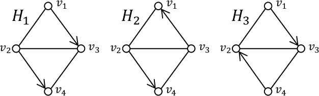 Figure 3 for Counting and Sampling from Markov Equivalent DAGs Using Clique Trees
