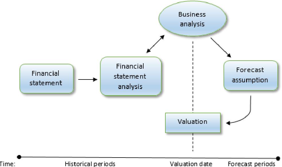 PDF] OULU BUSINESS SCHOOL - Semantic Scholar