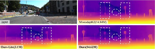 Figure 1 for HR-Depth: High Resolution Self-Supervised Monocular Depth Estimation