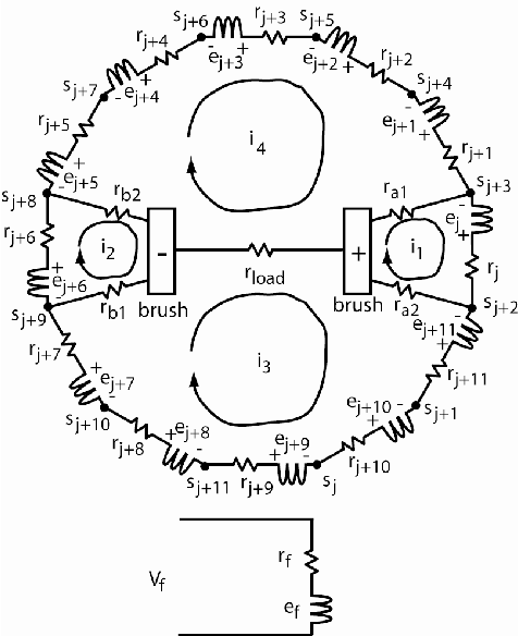 Analysis Of Brushed Dc Machinery Faults With Coupled Finite Element