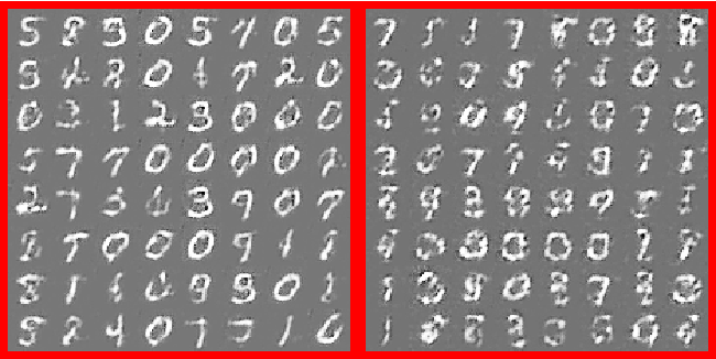 Figure 2 for Semi-Supervised Learning with Generative Adversarial Networks
