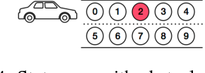 Figure 2 for Trusted Neural Networks for Safety-Constrained Autonomous Control