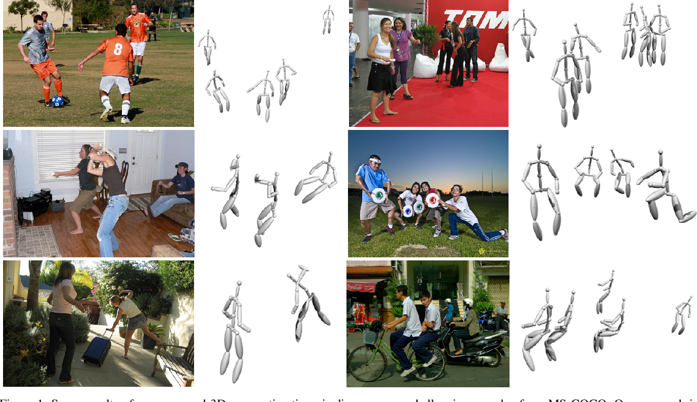 Figure 1 for Multi-Person 3D Human Pose Estimation from Monocular Images