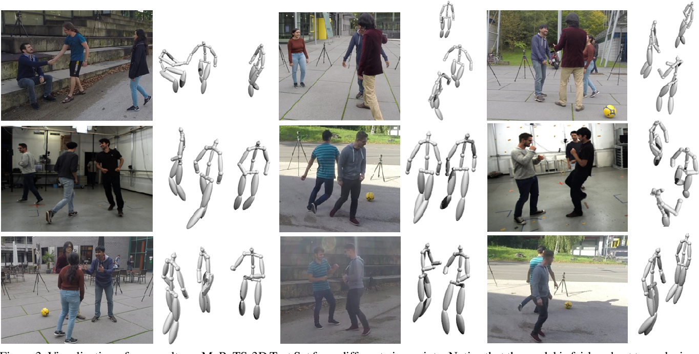 Figure 3 for Multi-Person 3D Human Pose Estimation from Monocular Images